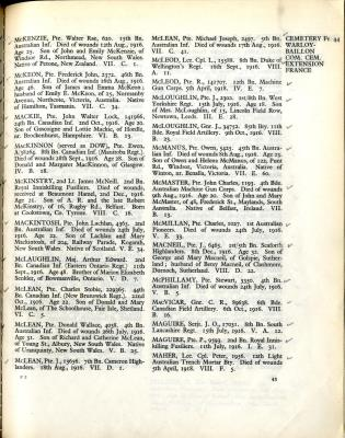 John MacNeil, Private 6465 1/5th Seaforth Highlanders