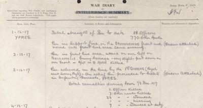 Wilfrid Thomas Schofield, Private - East Lancs Regiment